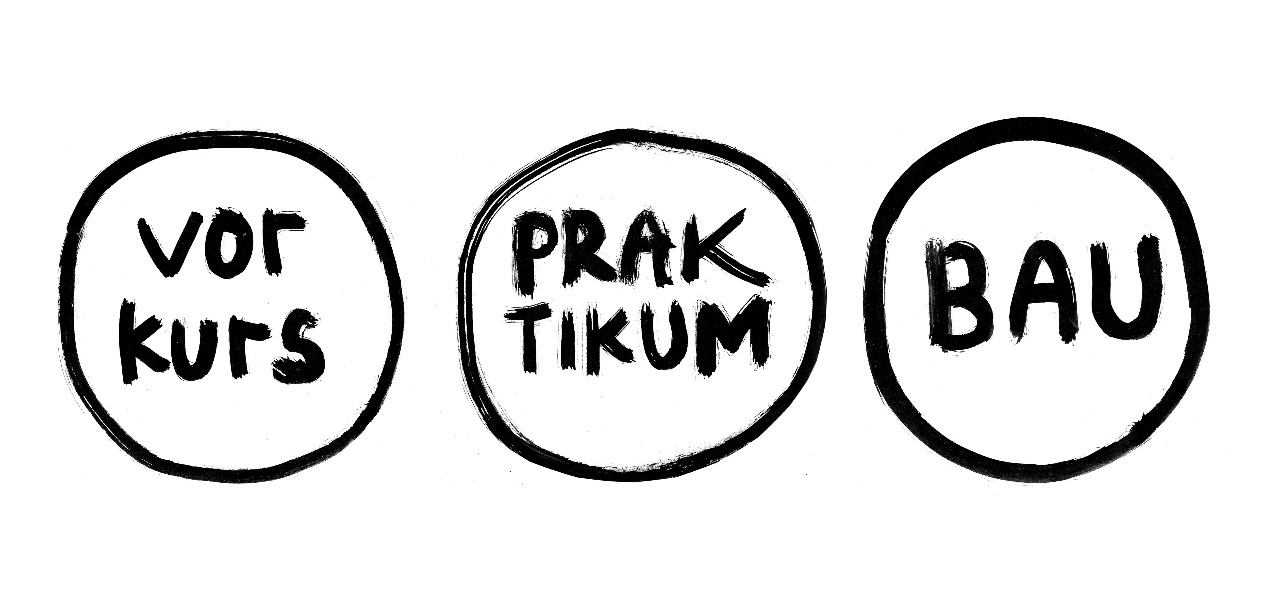 Блог Кати Осиной. Рисунки из Путешествий. Как понять Баухаус? Программа